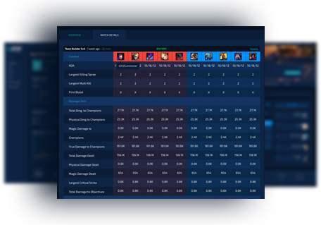 GYO Esports and Gaming Analytics Screenshot